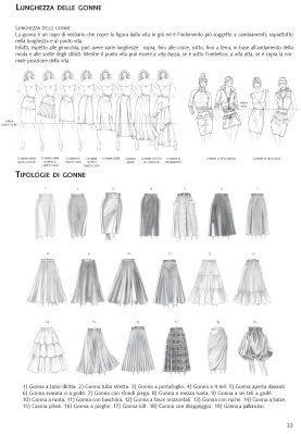 designer fashion 7caf9 47e67 Tecnica dei modelli Vol. 1-corso per modellisti -